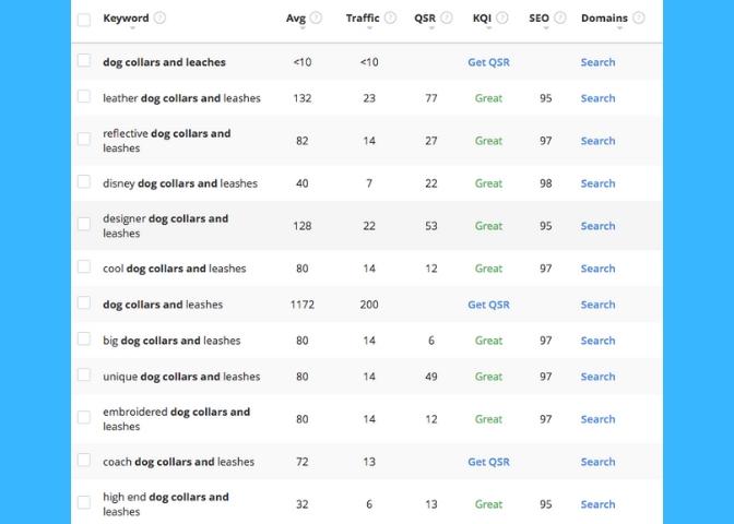 jaaxy keyword research tool dashboard