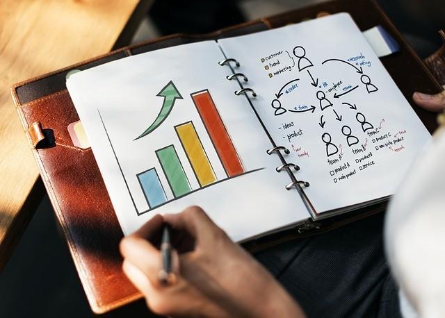 The Metrics Of Marketing