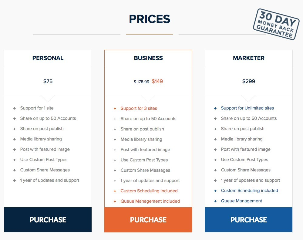 Revive Old Post pricing packages