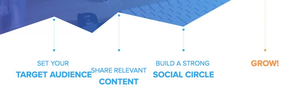 Revive Social screenshot