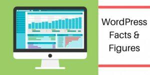 WordPress Facts & Figures - Graphic