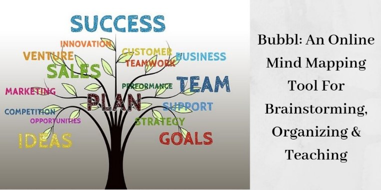 Free Online Mind Mapping Tool - Success Tree