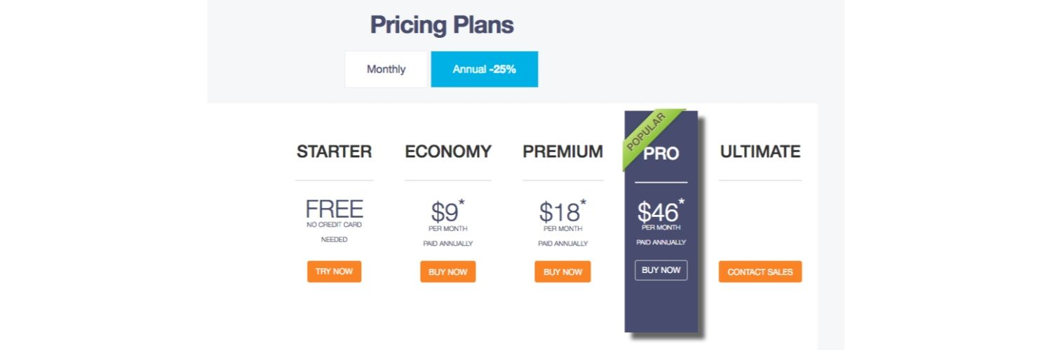 sunny landing pages pricing
