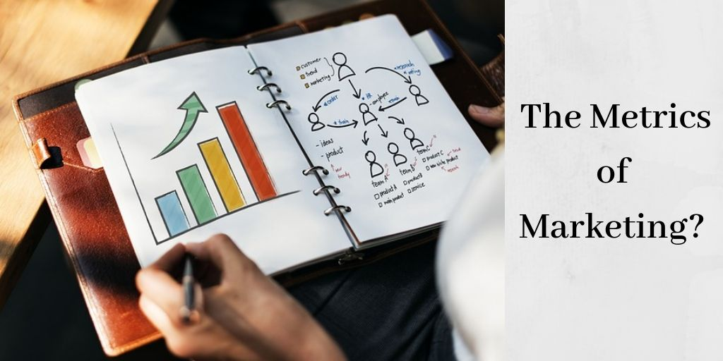 metrics of marketing graphic