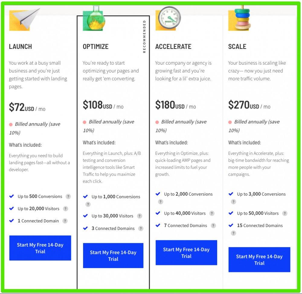 Unbounce Landing Pages - Unbounce Pricing Plans